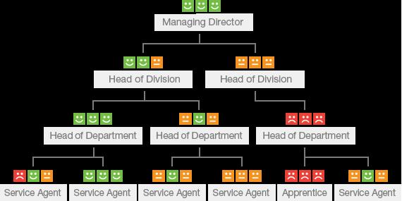 Hr balance sheet hr balance sheet diagram ccuart Image collections